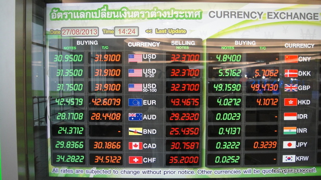 Thai baht losing value